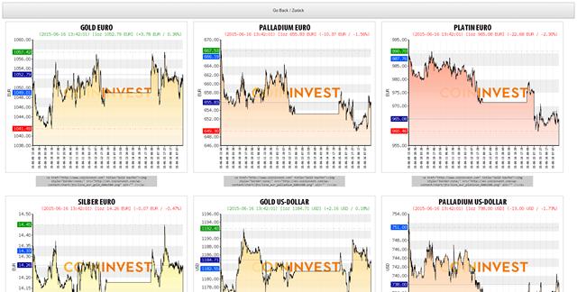 http://en.coininvest.com/wp-content/chart/