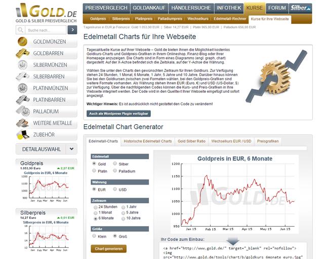 http://www.gold.de/kostenloser-goldkurs
