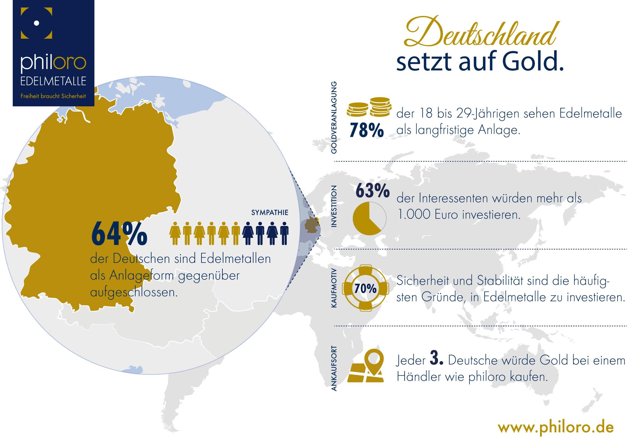 EM Atlas Deutschland