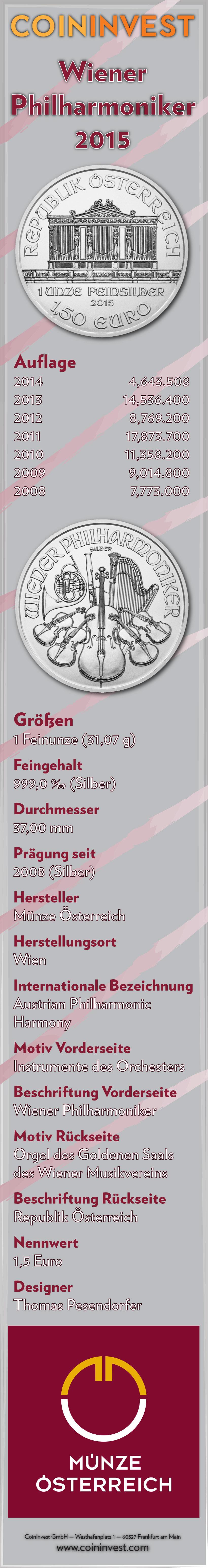 Wiener Philharmoniker 2015 — Silbermünze Österreich — Münze Österreich (Infografik)